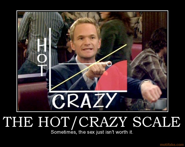 1.bp.blogspot.com__ZOYP1y9e4s8_TL25jy0EKLI_AAAAAAAACag_a-kxfGZ3lGY_s1600_crazy+hot+scale