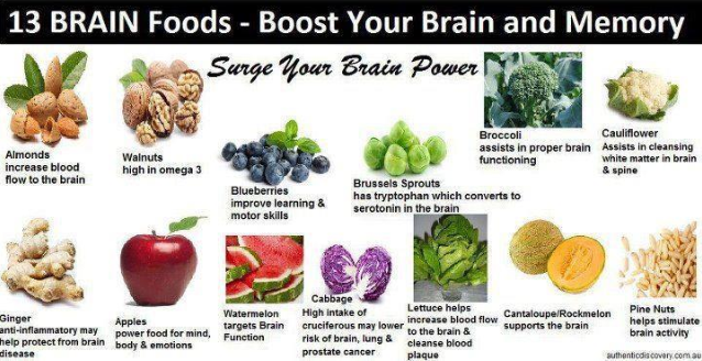 Boost Your Memory w/ These Food Picks