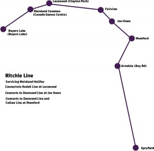Ritchie Purple line