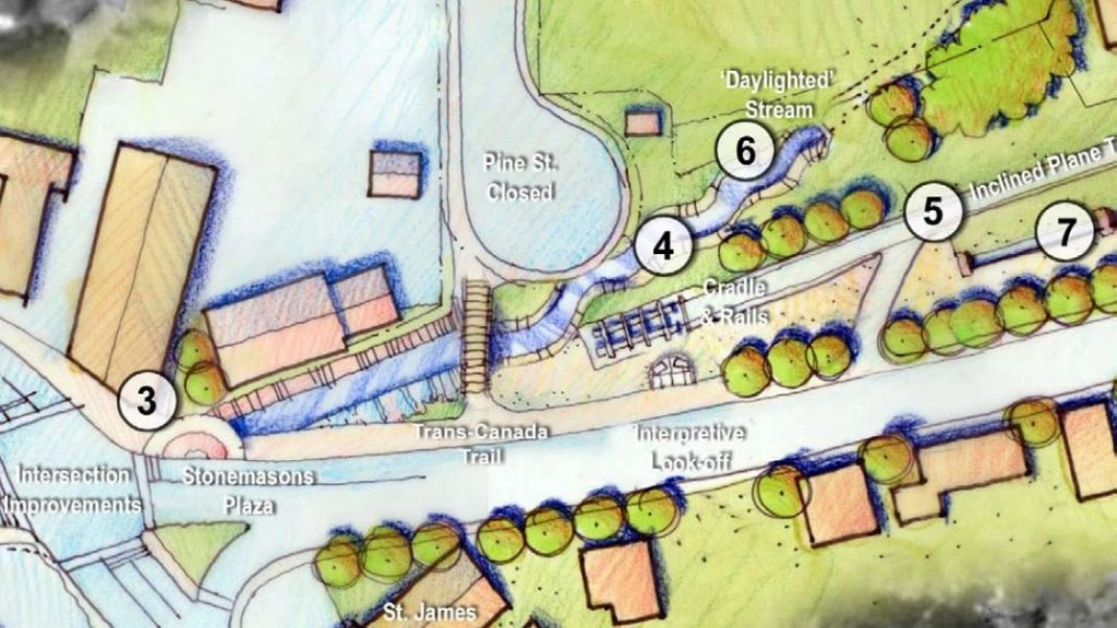 Rendering of a portion of the daylighted river from the 2006 Canal Greenway Report