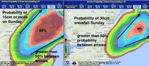 snow probabilities