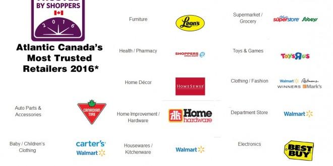 Beau Atlantic Canadau0027s Most Trusted Retail Brands