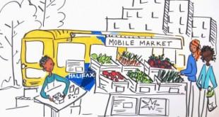 mobilemarket42
