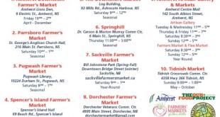 2016-05-30-farmers-market-postcard2