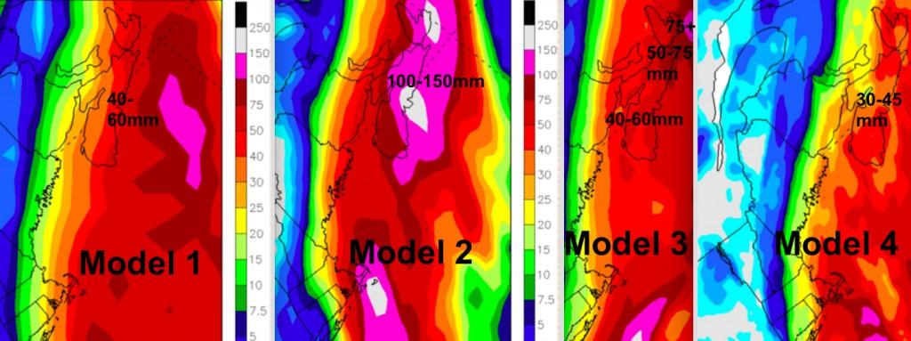 Model rainfalls