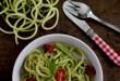 zucchini-noodles-with-creamy-avocado-sauce